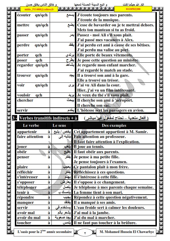 صوره كيفية كتابة موضوع تعبير باللغة الفرنسية
