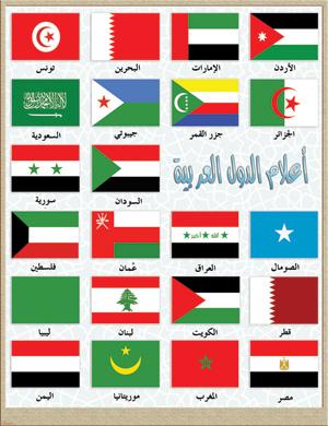 بالصور اعلام الدول العربية بالاسماء 15905