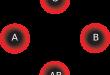 بالصور فصيلة الدم b للحامل 50de7ea81112ad5ea2e3790b752e1e72 110x75