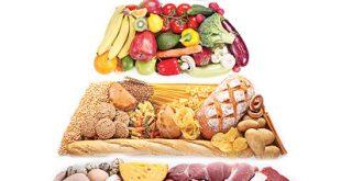 بالصور صحة وسلامة الغذاء ab330bb990cff797af3661c0d68b939b 310x165