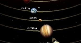 بالصور كم عدد مجموعة الكواكب الشمسية كم عدد كواكب المجموعة الشمسية 310x165