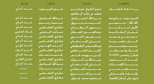 تحميل قصيدة ليس الغريب غريب الشام واليمن pdf