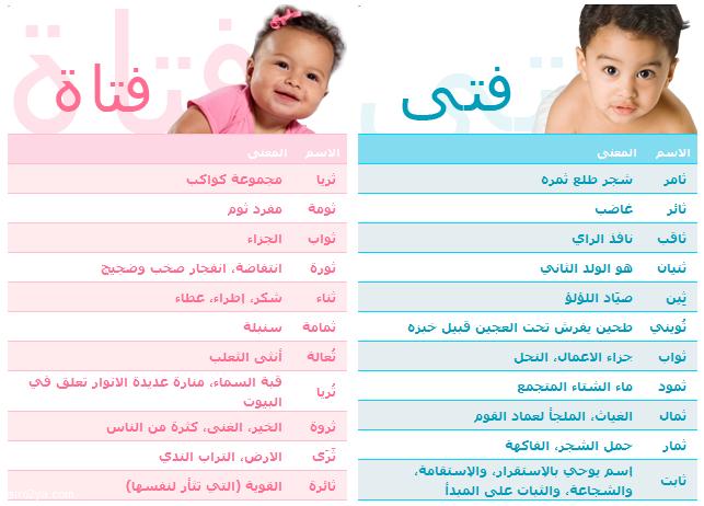 صوره اسماء اولاد وبنات 2018