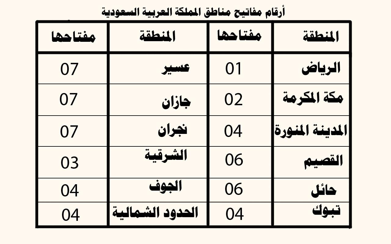 مفاتيح المدن السعودية افضل كيف