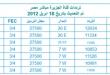 بالصور تردد الجزيرة مباشر مصر على الهوت بيرد 20bc18e921cb3609eecbc5f613d80599 110x75