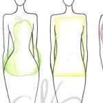 كيف اعرف شكل جسمي
