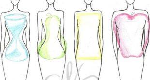 صور كيف اعرف شكل جسمي