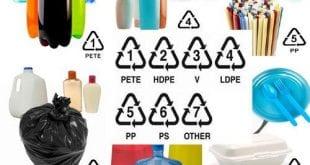 صورة العلامات الموجودة على المنتجات