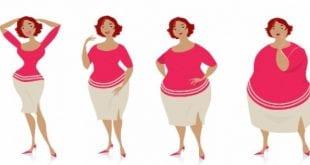 صوره حساب نسبة الدهون بالجسم