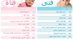 صورة اسماء اولاد وبنات 2019