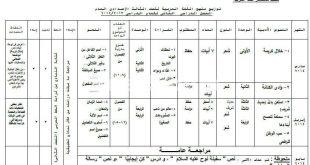 صوره منهج الصف الاول الاعدادي الترم الثاني لغة عربية