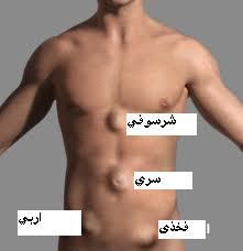 علاج الفتق عند الرجال